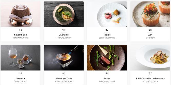 Asia's 50 best restaurants in 2020