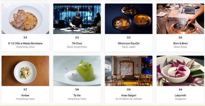 Asia's 50 best restaurants in 2021